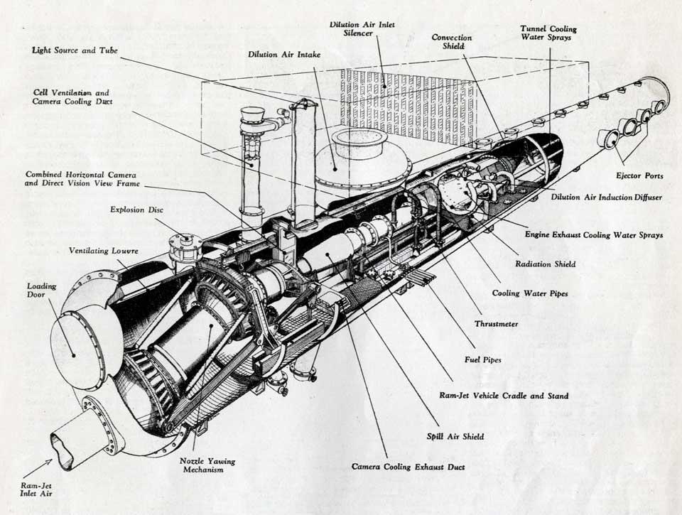 Heat Engine  Heat Engine History